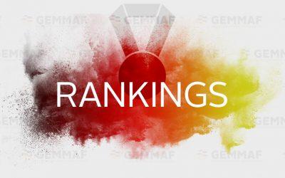 GEMMAF-Rankings